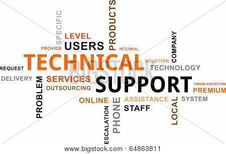 A word cloud of technical support related items poster