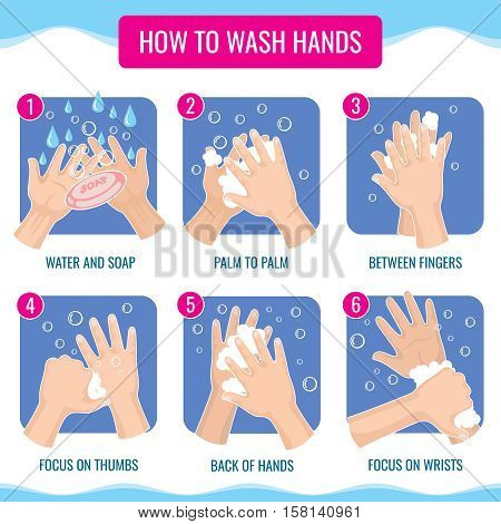 Dirty hands washing properly medical hygiene vector infographic. Washing hand to bathroom, illustration of sanitary for hand poster