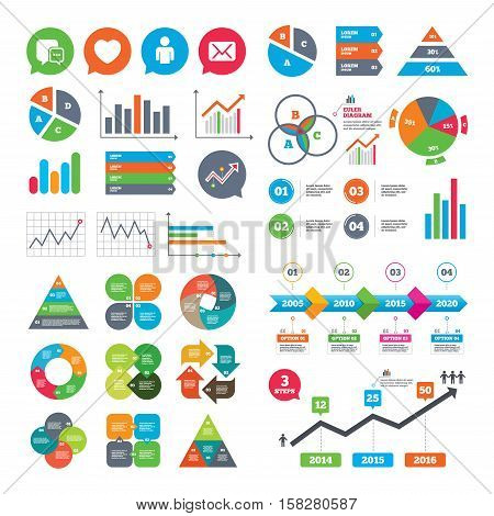 Business charts. Growth graph. Social media icons. Chat speech bubble and Mail messages symbols. Love heart sign. Human person profile. Market report presentation. Vector