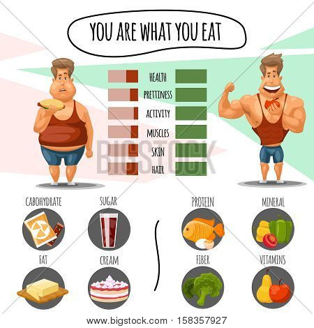 Proper nutrition, diet calories and healthy lifestyle. You are what you eat infographic. Comparison man proper nutrition and healthy nutrition. Vector illustration