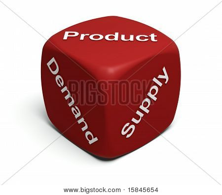 Demand, Supply, Product