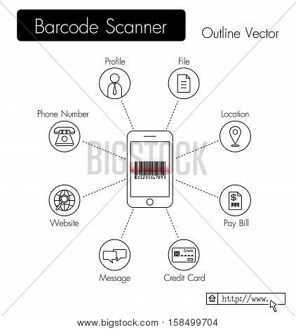 Bar code scanner . phone scan QR code and get data ( profile , file , location , pay bill , credit card data , message , website URL , phone number , etc ) .