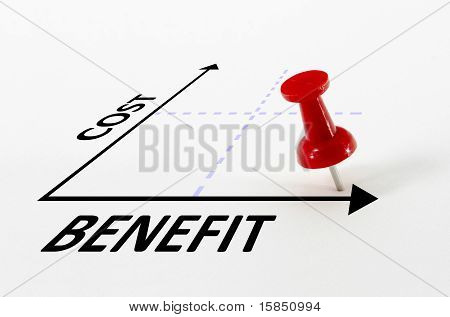 Cost benefit analysis concept on a graph with a thumb nail pin target marker poster