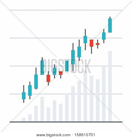 Display of Stock market quotes and bar chart