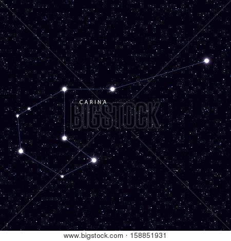 Sky Map with the name of the stars and constellations. Astronomical symbol constellation Carina
