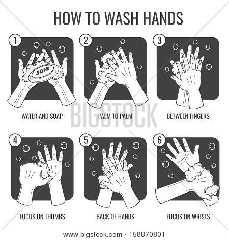Hand washing instruction. clean hands hygiene vector icons set. Procedure washing hand, instruction of hand wash with foam illustration poster