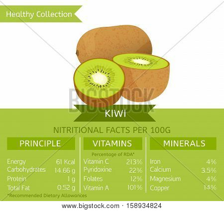 Kiwi health benefits. Vector illustration with useful nutritional facts. Essential vitamins and minerals in healthy food. Medical, healthcare and dietory concept.