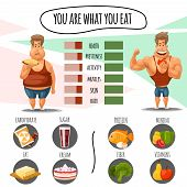 Proper nutrition, diet calories and healthy lifestyle. You are what you eat infographic. Comparison man proper nutrition and healthy nutrition. Vector illustration poster