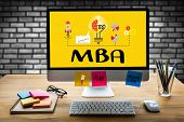 MBA Master of Business Administration program MBA Education career opportunities MBA Successful young student is tearing MBA MBA - Master Business Administration poster