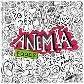 Creative anemia background with lettering in doodle style. Hand drawn vector illustration in black color isolated on white background. Iron-Rich Foods. Medical, healthcare and educational concept. poster