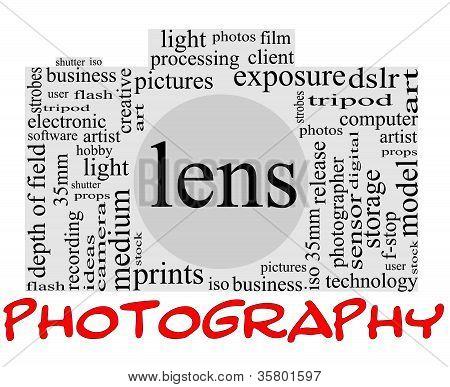 Conceito de palavra fotografia em forma de câmera