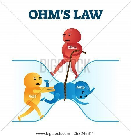 Ohms Law Vector Illustration. Fun Physics Mathematical Equation Explanation. Colorful Ohm And Volt M