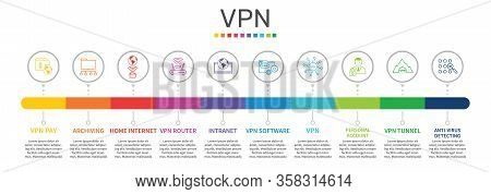 Vpn Infographics Vector Design. Timeline Concept Include Vpn Pay, Archiving, Home Internet Icons. Ca