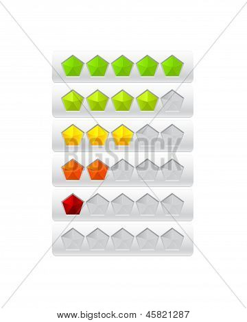Rating From Color Pentagons