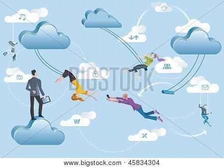 Cloud Computing Acrobats