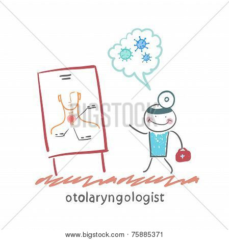 otolaryngologist says about the presentation about the throat and bacteria