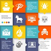 Hacker infographic set with virus cyber protection and safety vector illustration poster