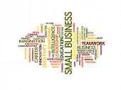 small business strategy in 2015 concept word cloud poster