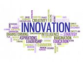innovation idea Word Cloud Concept poster
