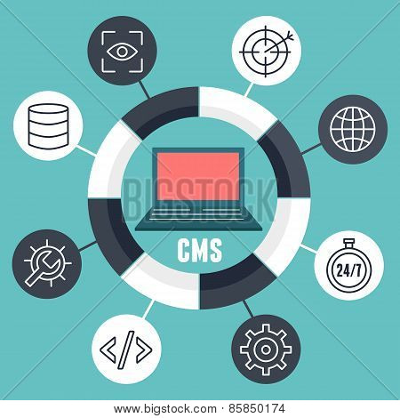 Concept Of Content Management System. System That Allows Publishing, Editing And Modifying Content,