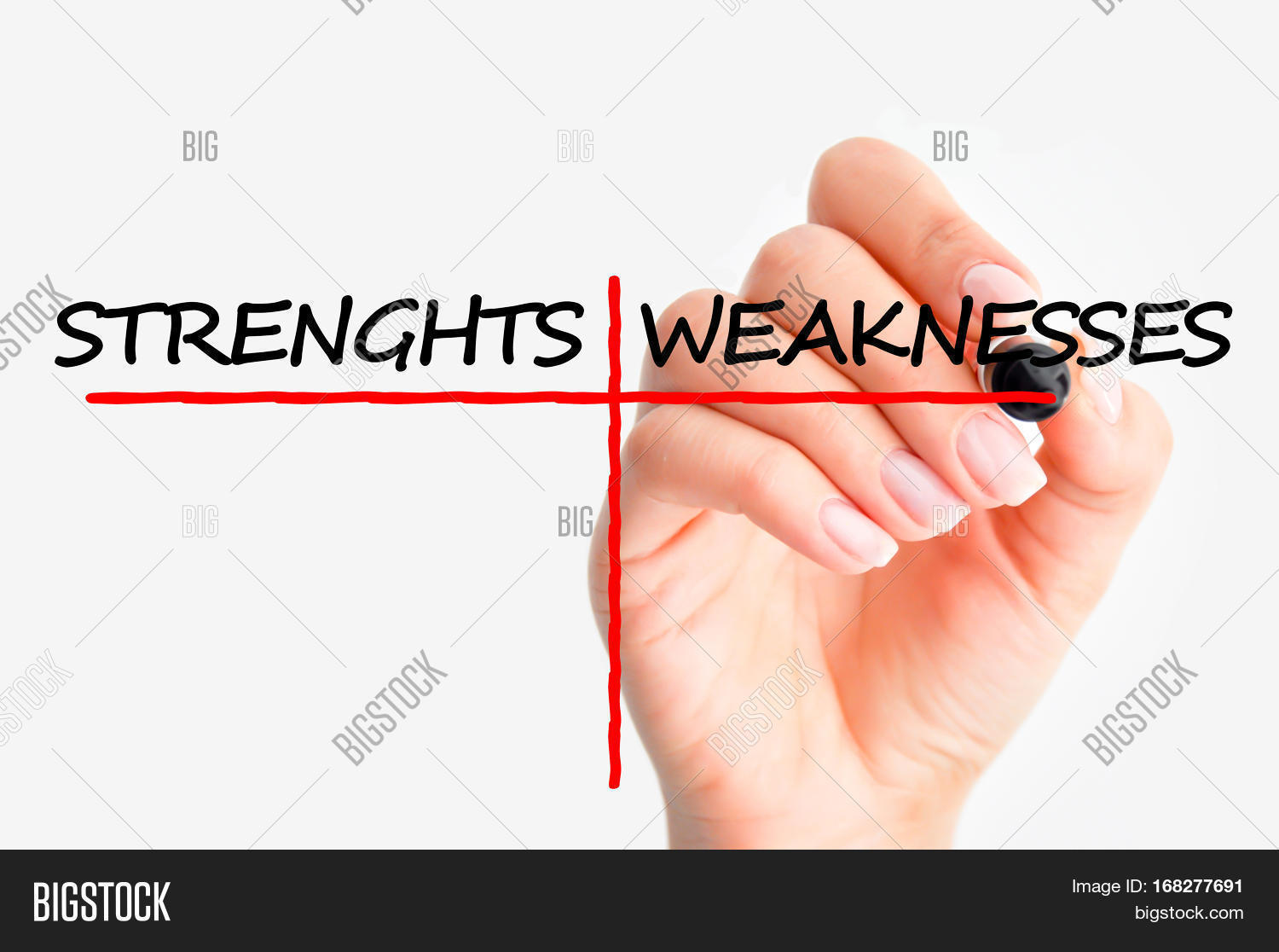 what is your weakness interview question