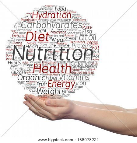 Concept or conceptual nutrition health or diet circle word cloud in hand isolated on background metaphor to carbohydrates, vitamins, fat, weight, energy, antioxidants beauty medicine, mineral, protein