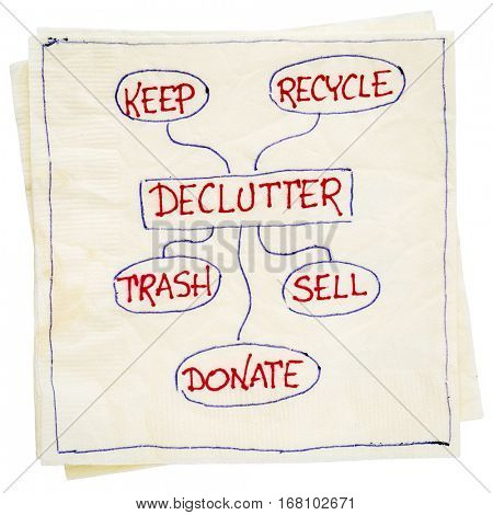 declutter concept (keep, recycle, trash, sell, donate - handwriting on napkin isolated on white