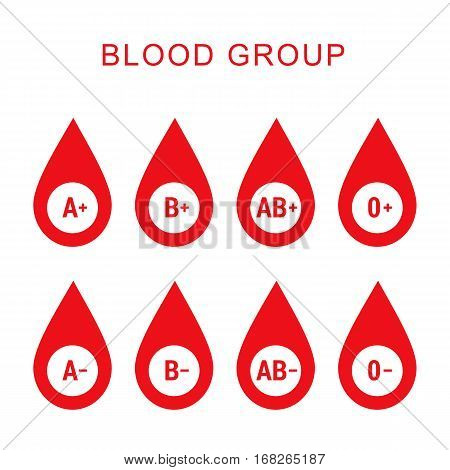 Blood group type icon flat web sign symbol logo label