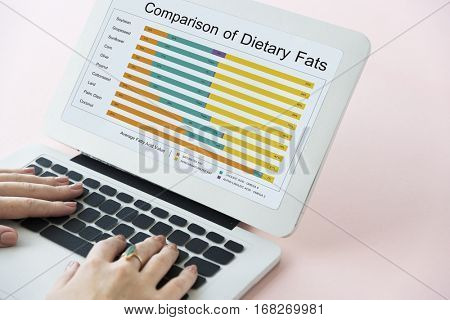 Comparison Dietery Fat Healthy Chart