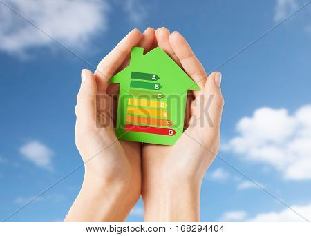 real estate and home concept - close up of female hands holding green paper house with energy efficiency rating