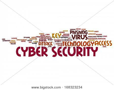 Concept or conceptual cyber security access technology abstract word cloud isolated on background metaphor to phishing, key, virus, data attack, crime, firewall, password, harm, spam protection
