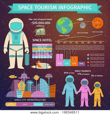 Space tourism infographic vector illustration. Vector astronauts in space, working and having fun. Galaxy atmosphere system fantasy traveler man.