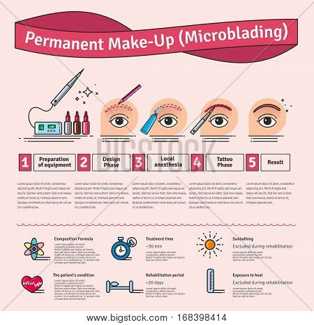 Vector Illustrated set with salon Permanent Makeup. Infographics with icons of cosmetic procedures for face.