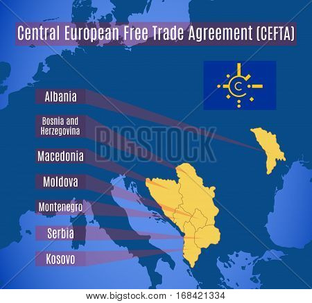 Vector Map Of The Central European Free Trade Agreement (cefta)