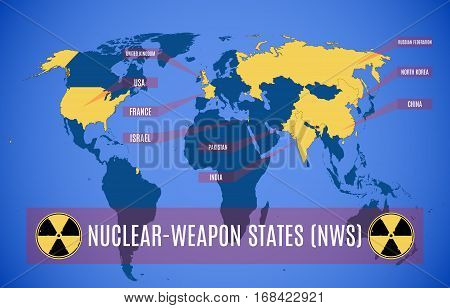 Schematic vector map of nuclear-weapon states (NWS).