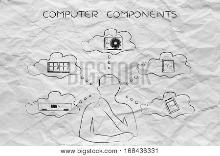 Build Your Ideal Computer, Man Thinking About Laptop Specs