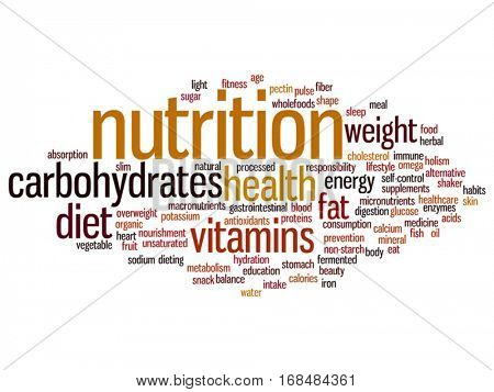 Vector concept conceptual nutrition health or diet abstract word cloud isolated on background metaphor to carbohydrates, vitamins, fat, weight, energy, antioxidants beauty medicine, mineral, protein