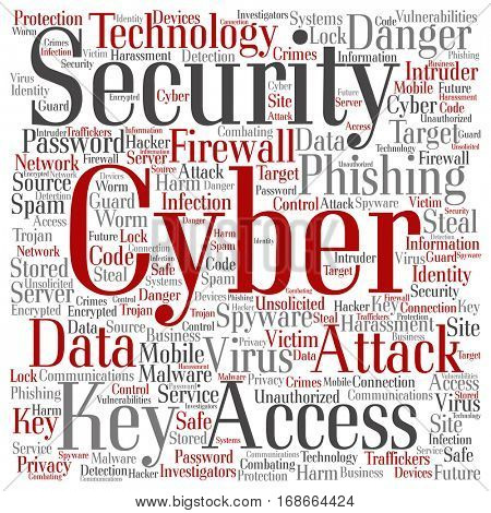 Concept or conceptual cyber security access technology square word cloud isolated on background metaphor to phishing, key virus, data attack, crime, firewall, password, harm, spam protection