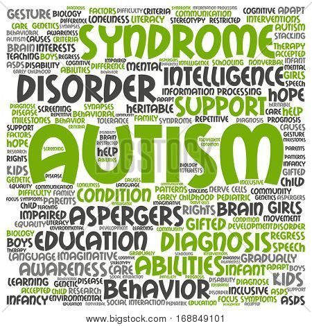Concept conceptual childhood autism syndrome symtoms or disorder abstract word cloud isolated on background metaphor to communication, social, behavior, care, autistic, speech or difference
