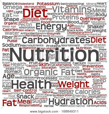 Concept or conceptual nutrition health or diet square word cloud isolated on background metaphor to carbohydrates, vitamins, fat, weight, energy, antioxidants beauty medicine, mineral, protein