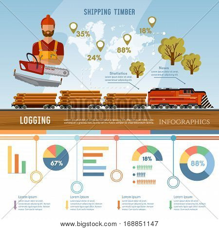 Logging industry infographic. Deforestation preparation of firewood power-saw bench transportation of logs by train. World trade by wood
