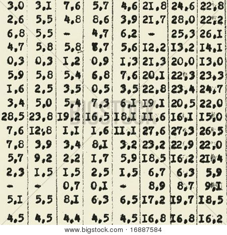numeral on old yellow paper