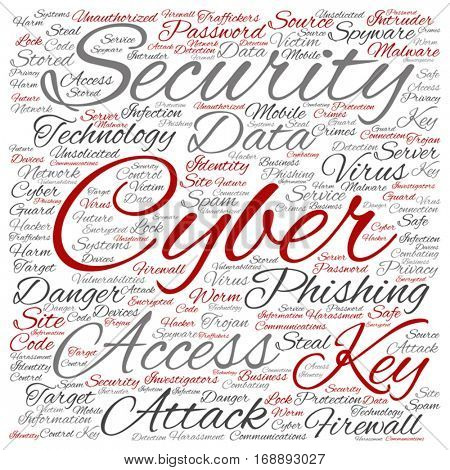 Vector concept or conceptual cyber security access technology square word cloud isolated on background metaphor to optimism, smile, faith, goals, courageous, goodness, happiness inspiration