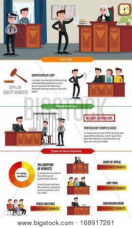 Judicial system infographic concept with participants of law process and different types of court sessions vector illustration