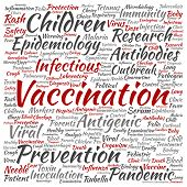 Concept or conceptual children vaccination or viral prevention square word cloud isolated on background metaphor to infectious antigenic, antibodies, epidemiology immunization or inoculation poster