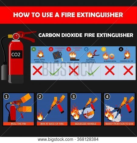 Carbon Dioxide (co2) Fire Extinguisher Instructions Or Manual And Labels Set. Fire Extinguisher Safe