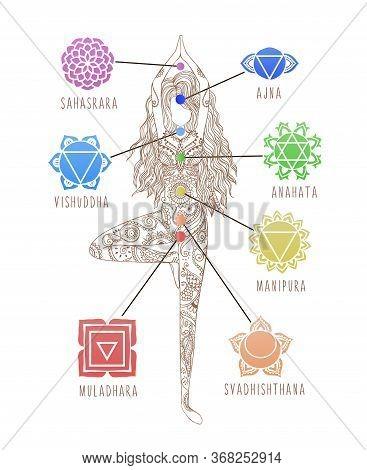 Yoga Girl. Chakras, Energy Healing Infographic Chakra Symbols