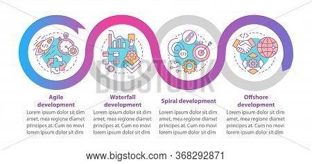Software Development Methodologies Vector Infographic Template. Business Presentation Design Element