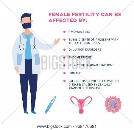 Scientist And List Of Female Infertility Causes, Flat Vector Illustration.
