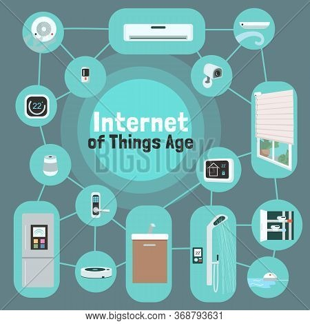 Smart Technologies Social Media Post Mockup. Internet Of Things Age Phrase Phrase. Web Banner Design
